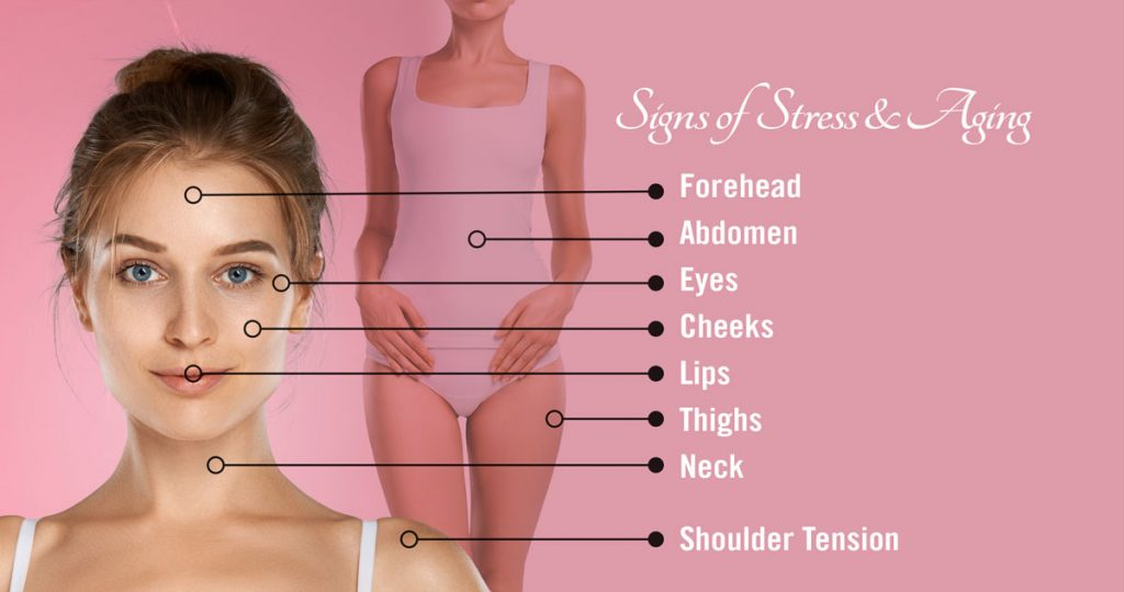 signs of stress and aging